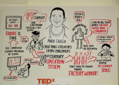 TEDx Anglia Ruskin Jemima Willcox Photography Event images sketch notes